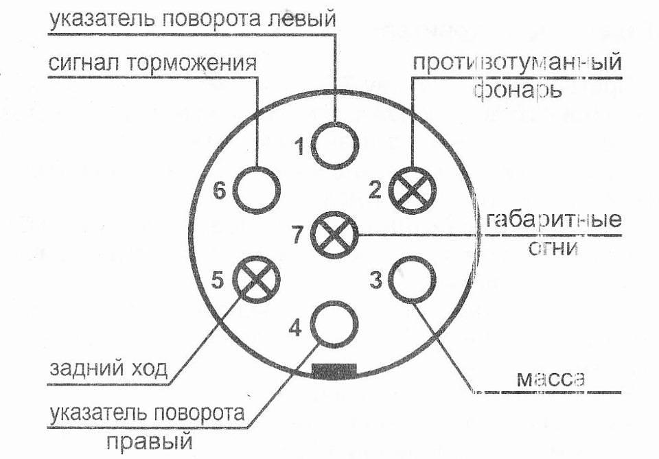 Схема подключения прицепа (распиновка розетки фаркопа)