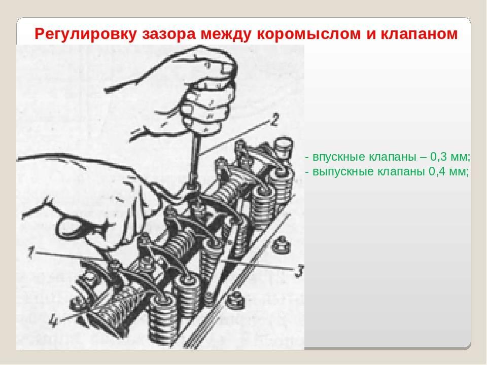 Регулировка клапанов ваз 2106 карбюратор