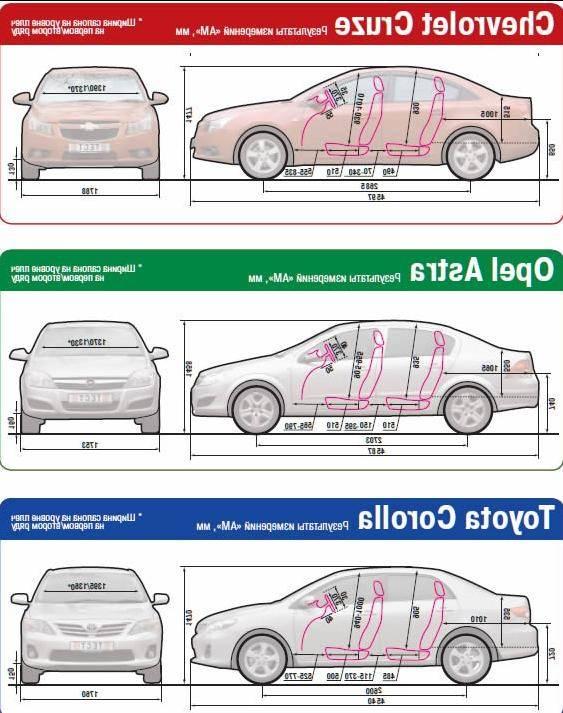 Клиренс шевроле круз, седан, универсал, hatchback