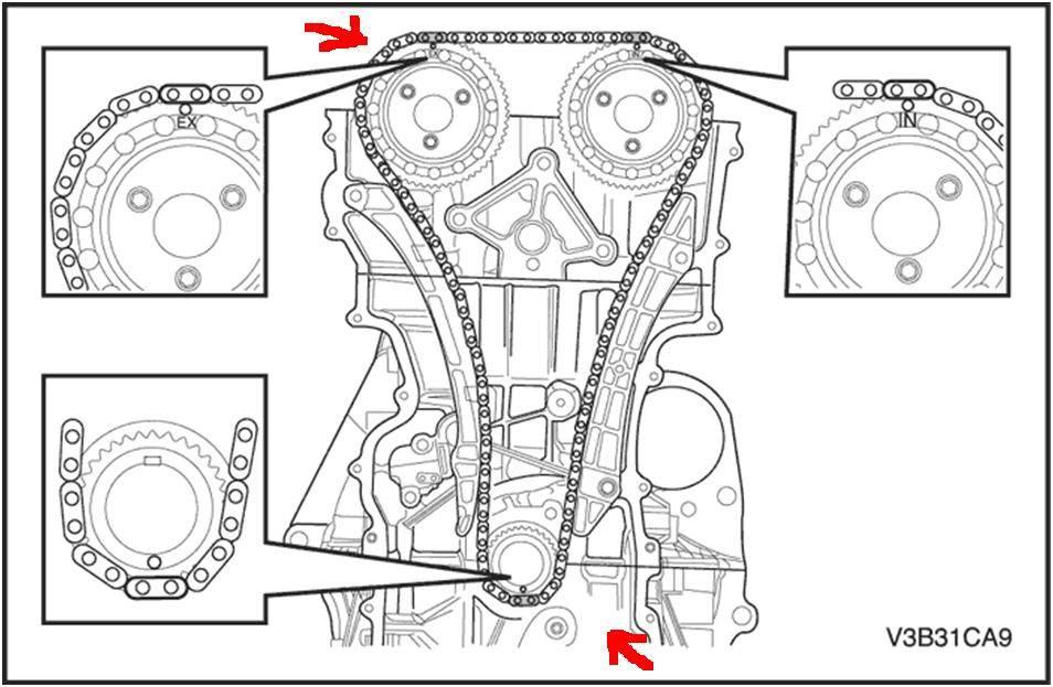 Замена ремня грм шевроле круз 1.6 109, 1.8 автомат, механика своими руками