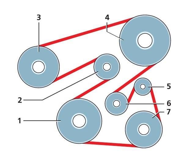 Как поставить ремень генератора на форд фокус 2