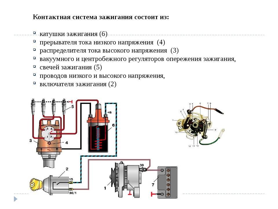 Система зажигания. контактная система зажигания: схема, принцип работы