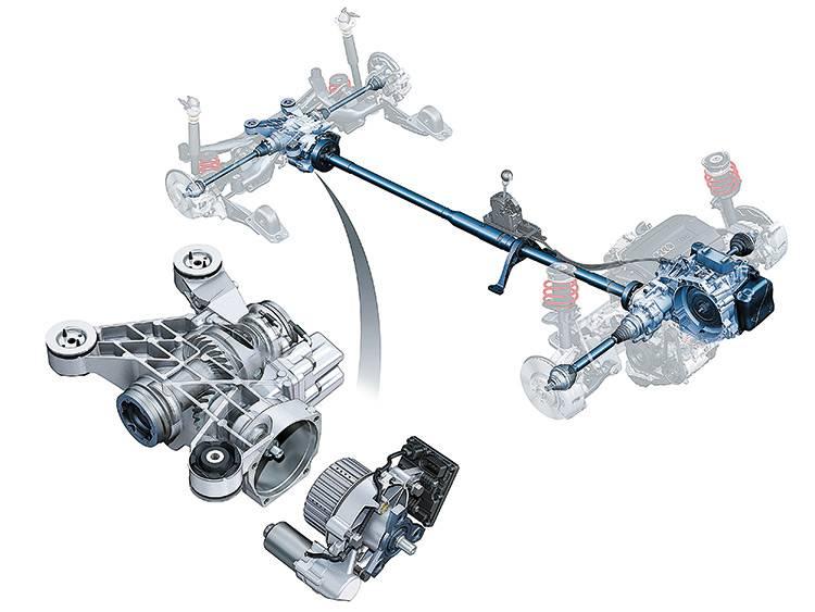 Выбор лучшего привода автомобиля среди переднего, заднего и полного