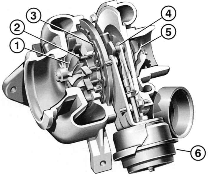 Как проверить турбину на дизельном моторе: методы диагностики и устранения неисправности