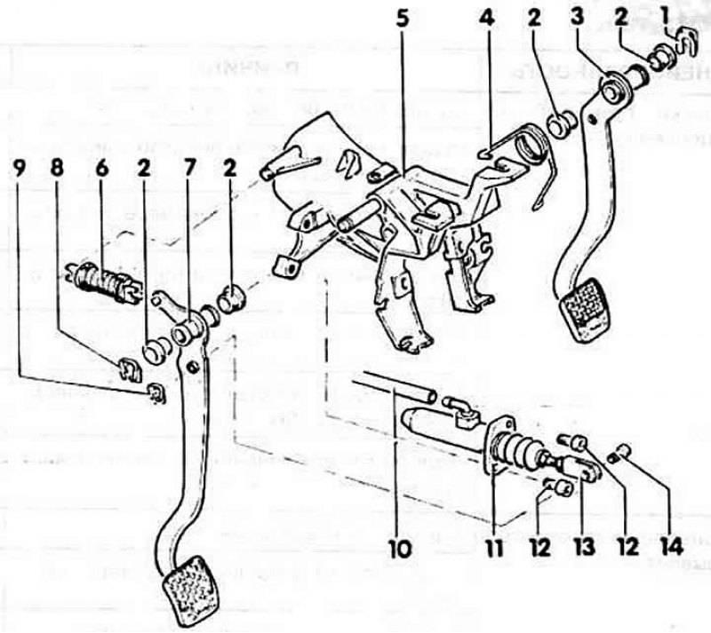 «падает» педаль сцепления: диагностика, профилактика, лечение