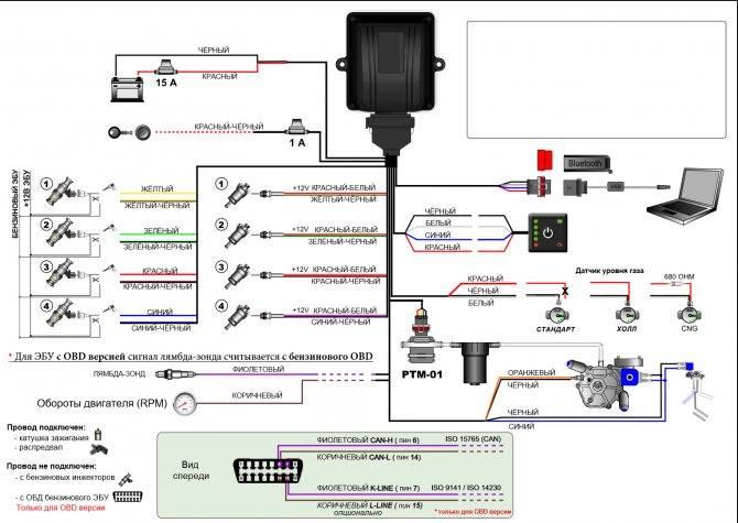 Инструкция по установке гбо 4 поколения диджитроник