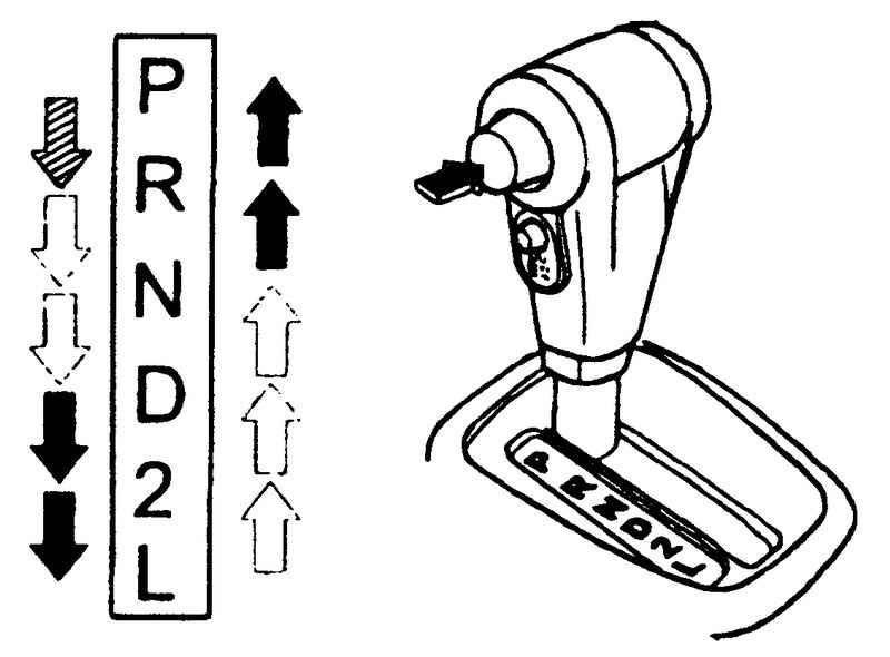 Как правильно снижать скорость на механике?