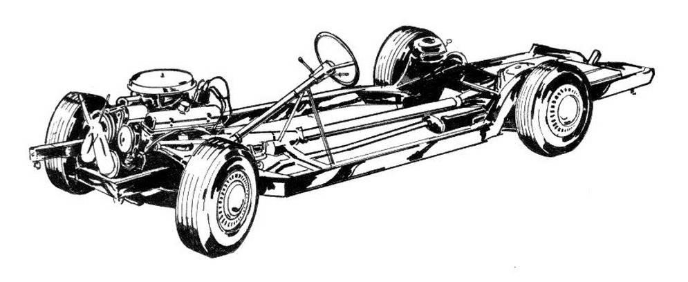 В чем прелесть рамных автомобилей и какими они бывают