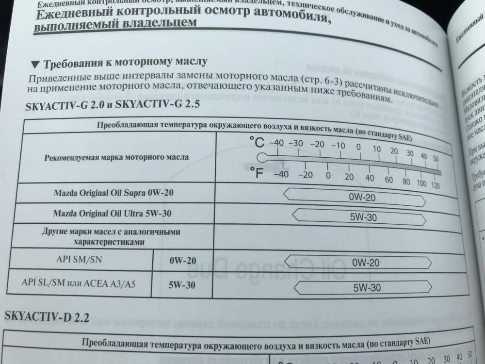 Классификация моторных масел: api, sae, acea