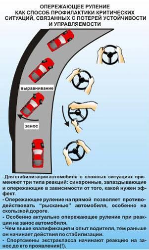 Как научиться ездить ровно | avtonauka.ru