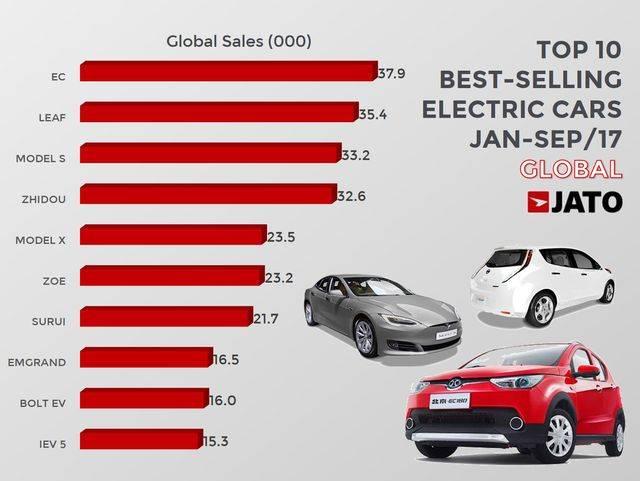 Лучшие китайские автомобили 2018