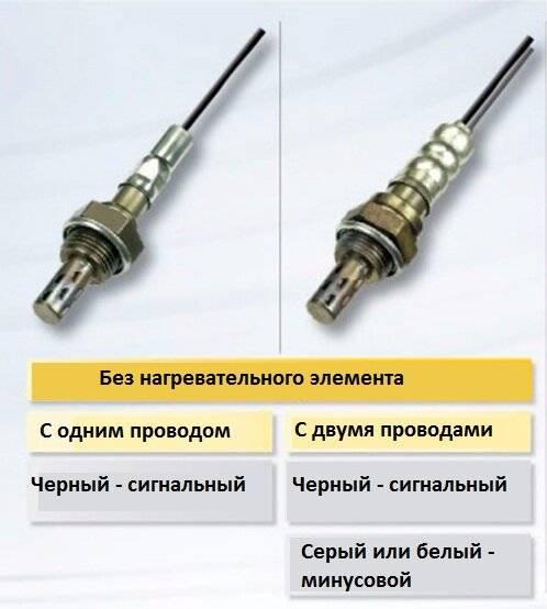 Датчик кислорода (лямбда-зонд). (р)