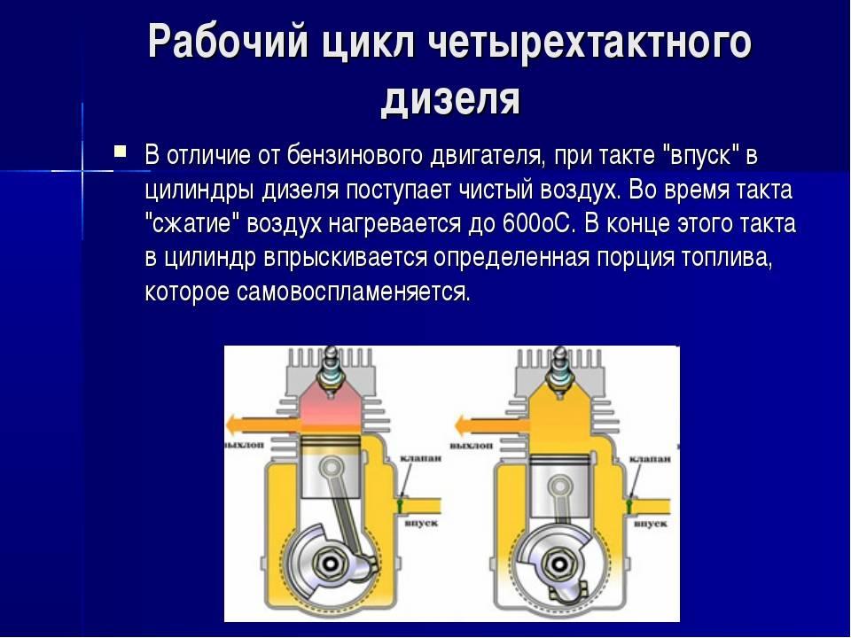 Двухтактный двигатель- принцип работы и отличия от четырехтактного двигателя