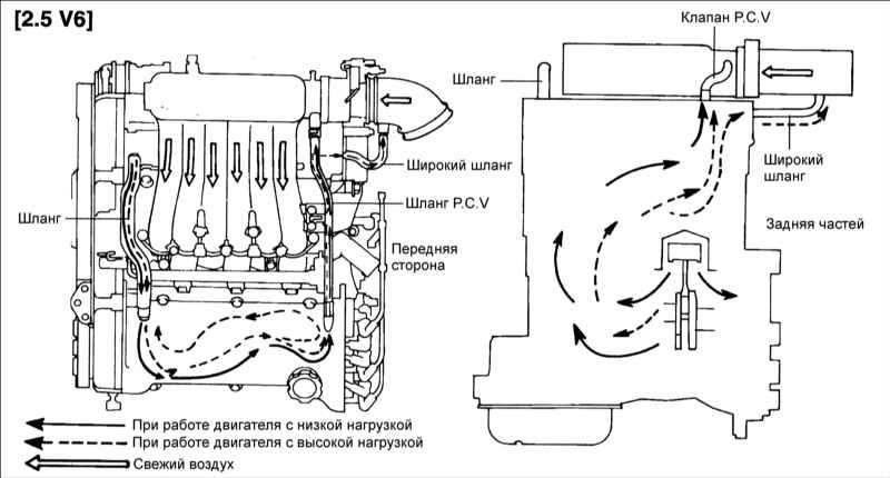Маслоотделитель системы вентиляции картера двигателя внутреннего сгорания с турбонаддувом российский патент 2007 года по мпк f01m13/00