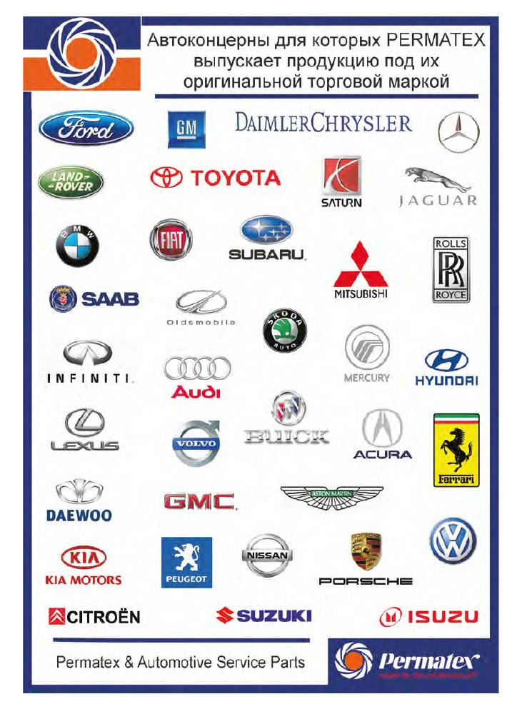 Краткая история известных мировых марок автомобилей