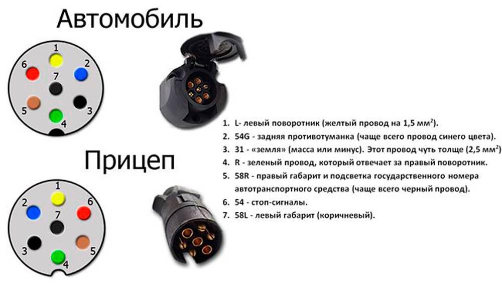 Распиновка розетки фаркопа, схема подключения розетки прицепа