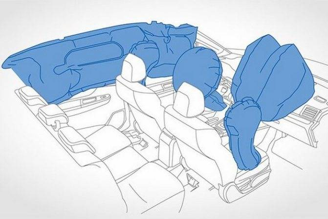 Как работают подушки безопасности в авто: видео