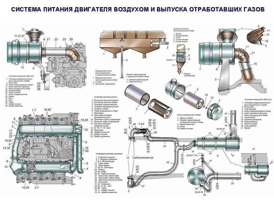 Тормозная система камаза. российские грузовые автомобили