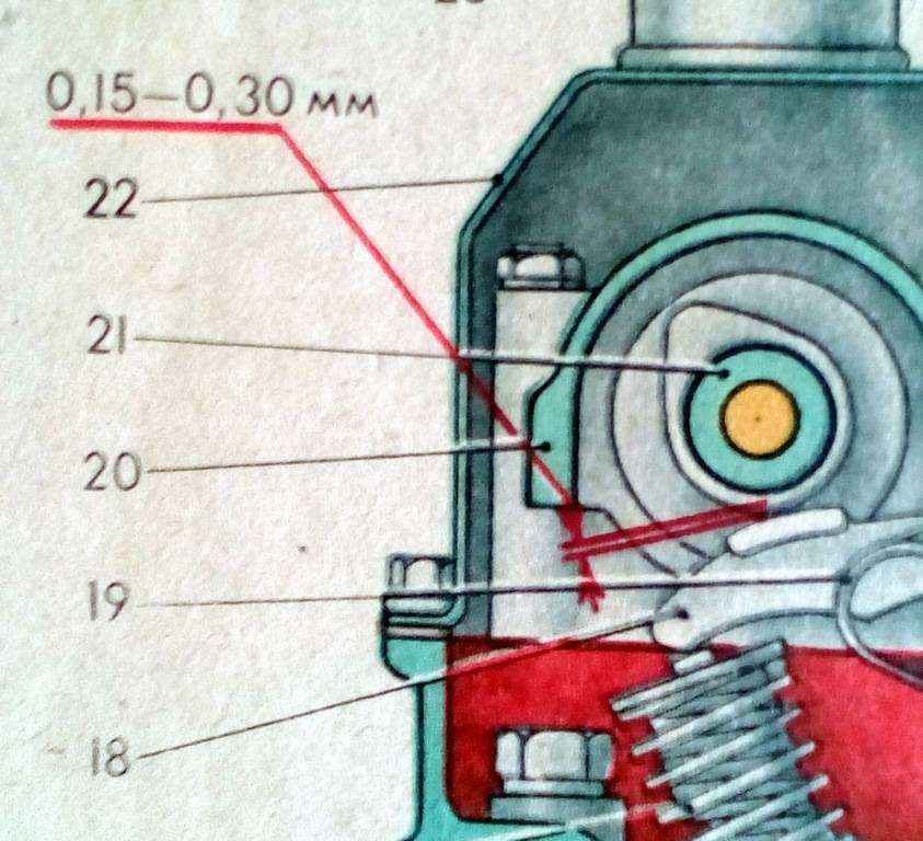 Как самому отрегулировать клапана на двигателе