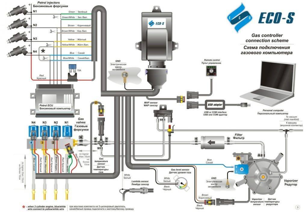 Схема установки гбо 4 поколения диджитроник инструкция