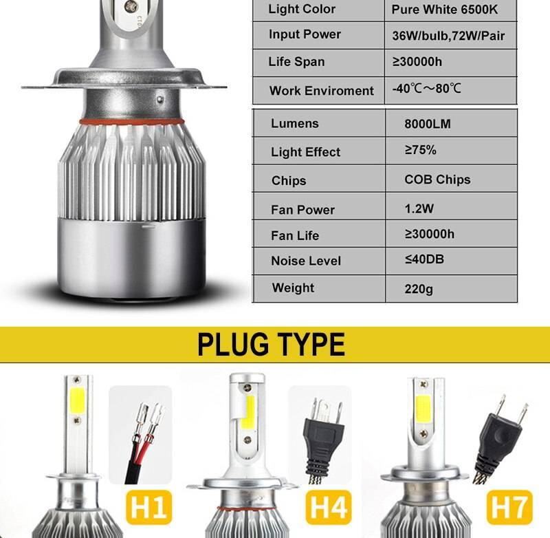 Светодиодные лампы для автомобиля: преимущества и недостатки led фар, советы по выбору, рейтинг