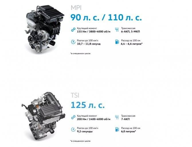 Volkswagen polo седан – технические характеристики и габариты фольксваген поло седан 2019