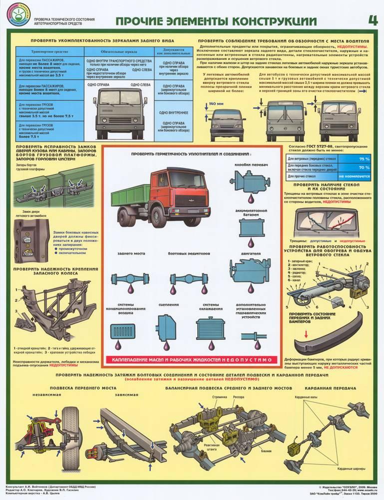 14 технология технического обслуживания и текущего ремонта автомобилей - студизба