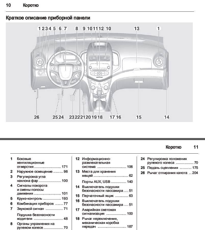 Слабые места шевроле авео опыт эксплуатации моделей т 250 и т 300, отзывы