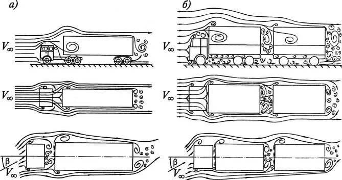 Аэродинамические свойства автомобилей с низким расходом топлива