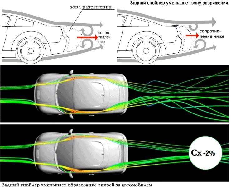 Аэродинамика. винтомоторная группа. — документация pioneer september update 2021