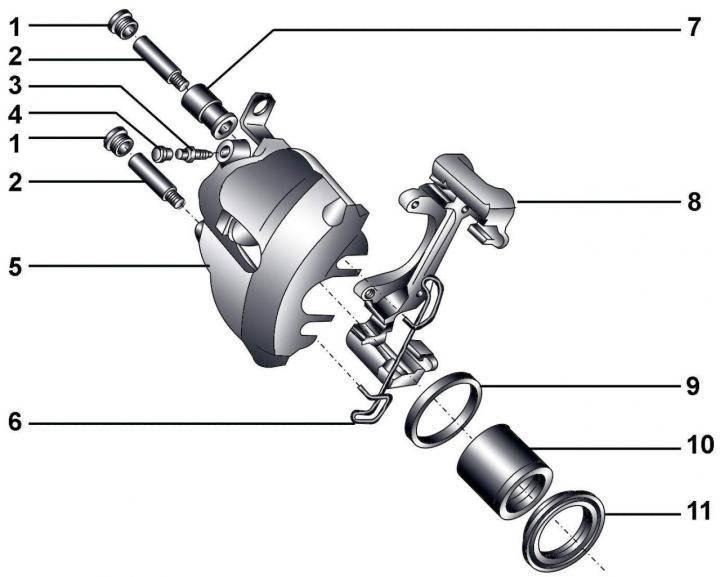 Устройство тормозной системы легкового автомобиля - виды и принцип работы