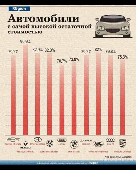 Дешевле и экологичнее. почему так мало транспорта на газе
