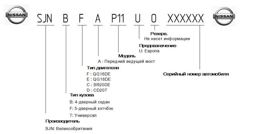 Где собирают шкода октавия (а7) для россии и других стран
