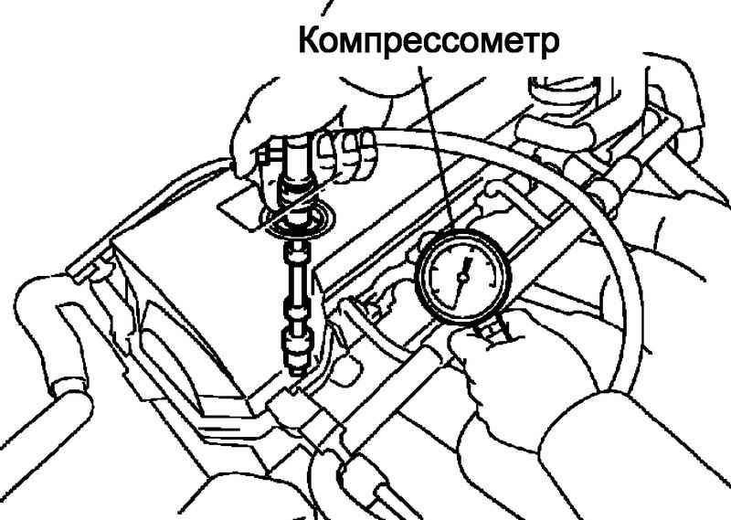 Что такое компрессия? компрессия в цилиндрах бензинового двигателя