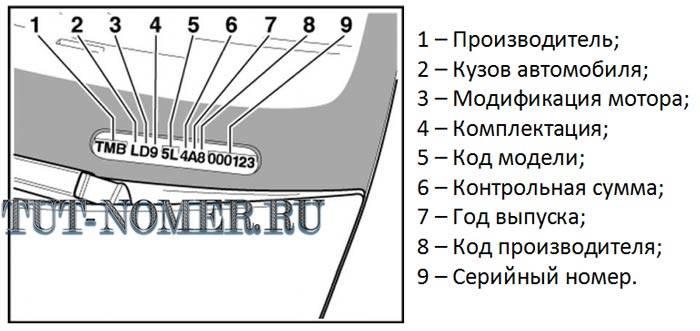Где собирают автомобили шкода для россии и других стран