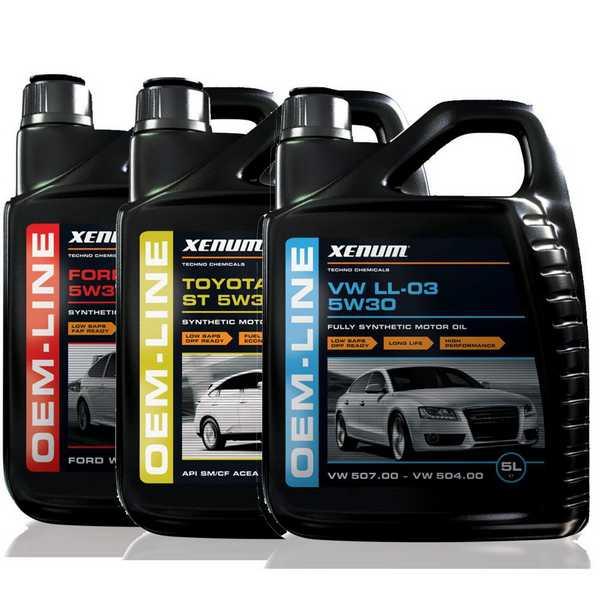 Как выбрать масло для двигателя автомобиля - 5 простых шагов!