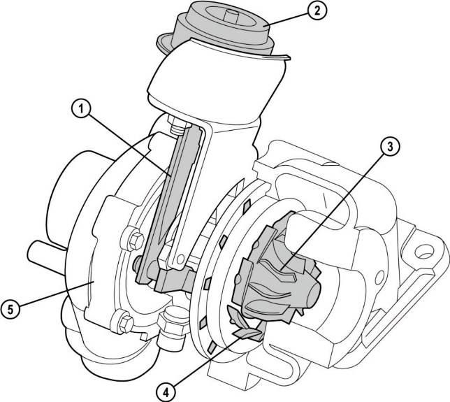 Признаки неисправности турбины дизельного двигателя