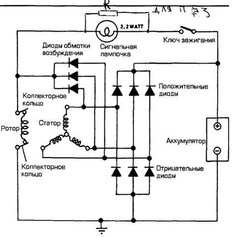 Автомобильный генератор: устройство и принцип работы
