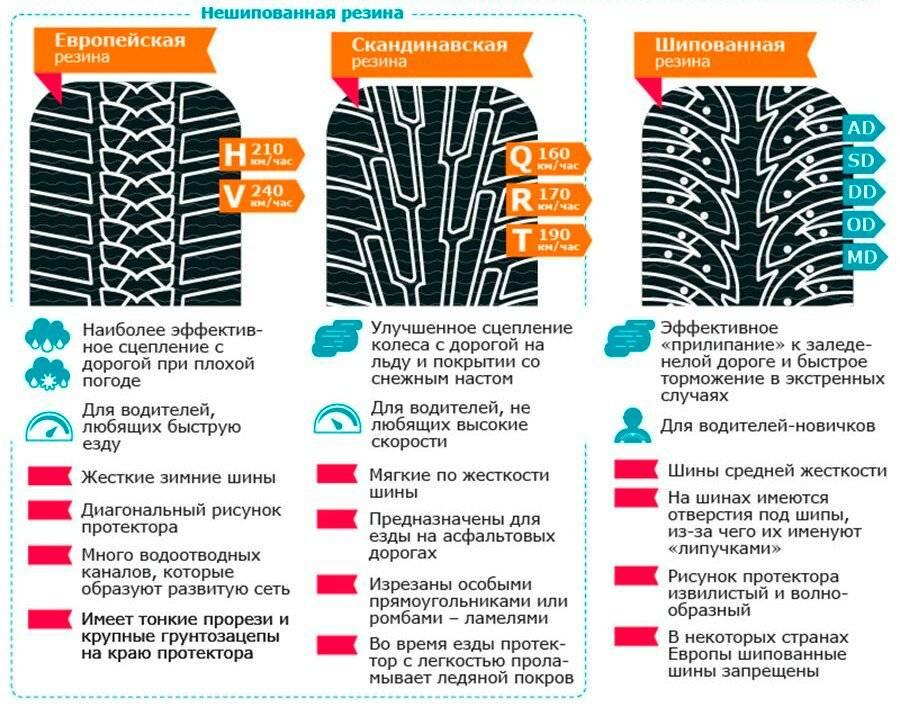 Как выбрать хорошие летние шины, правила выбора шин на лето