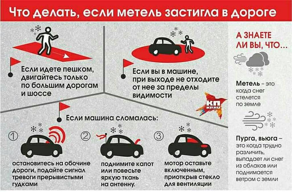 Хранение машины на дороге без штрафа и санкций   the robot