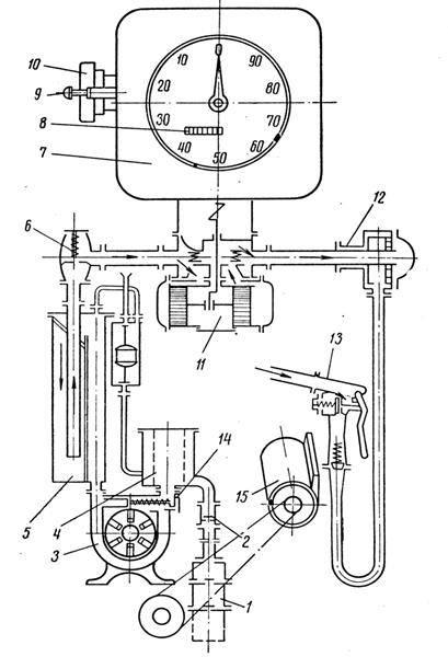 Тема: устройство стационарных топливораздаточных колонок