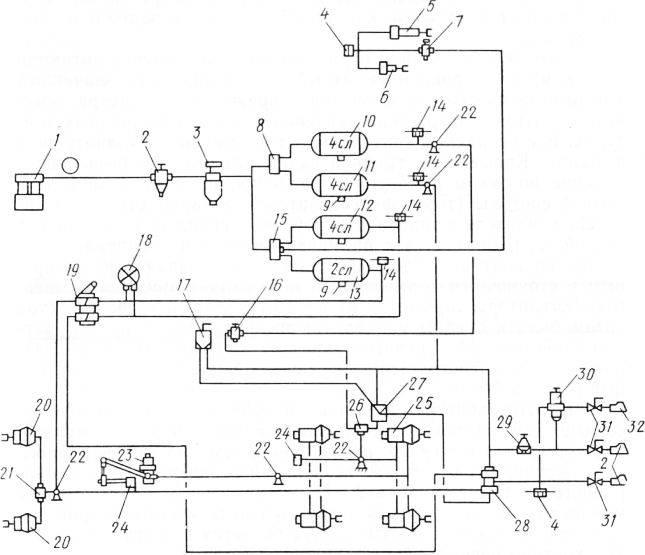 Тормозные системы автомобиля камаз-4310