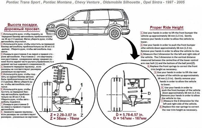 Что такое клиренс автомобиля и как его узнать