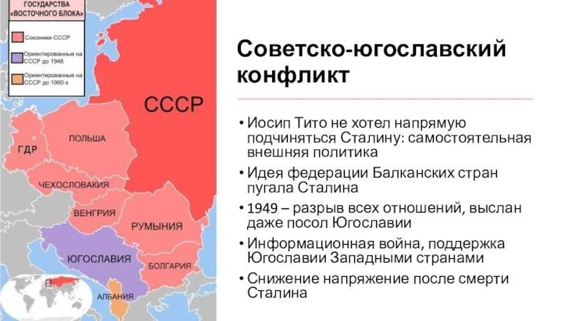 Болгария (югославская эпопея) | альтернативная история | fandom