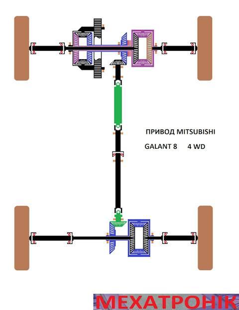 S-awc control display (индикация работы полного привода на приборной панели) - mitsubishi автоэлектрика