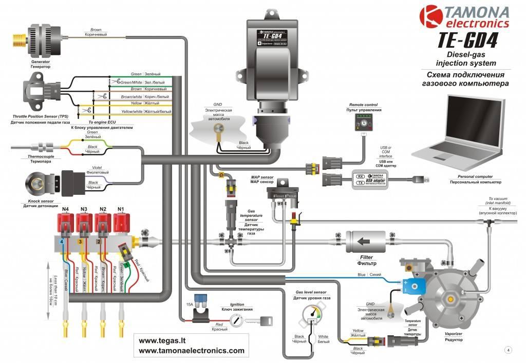 Как перевести дизельный двигатель на газ и можно ли это сделать