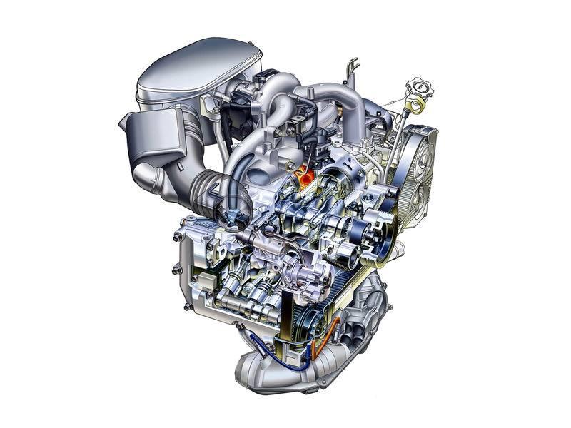 Рейтинг современных и надежных двигателей легковых авто