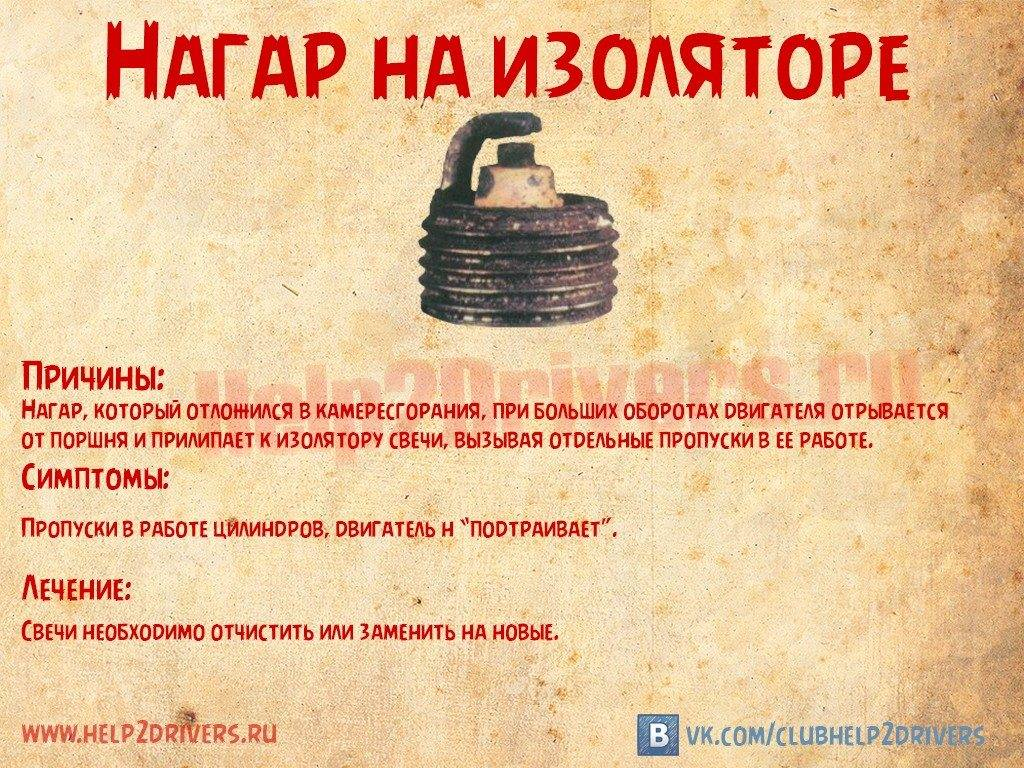 Причины образования черного нагара на свечах зажигания | автопортал osalonah.ru