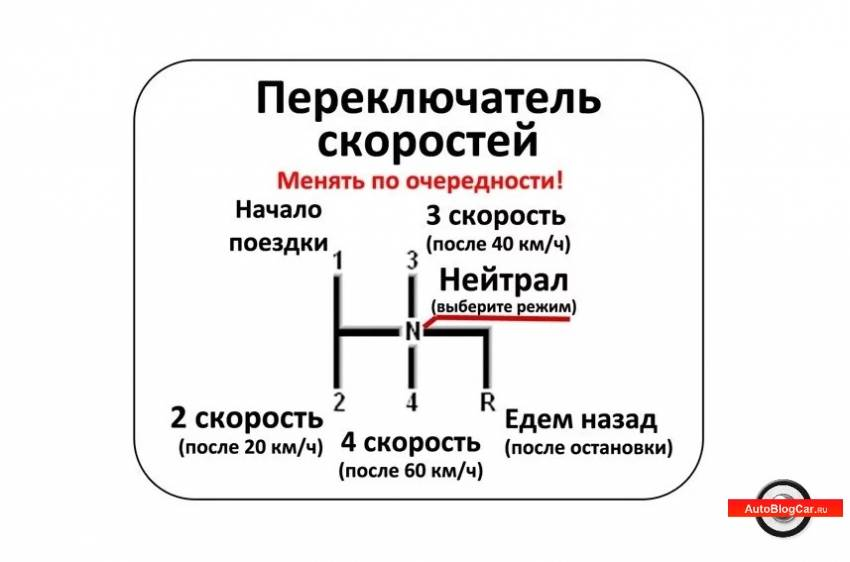 """Правильное переключение скоростей - """"передач"""".на механической коробке. видео инструкция"""