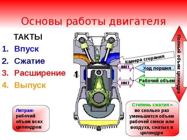 Что дает объем двигателя?